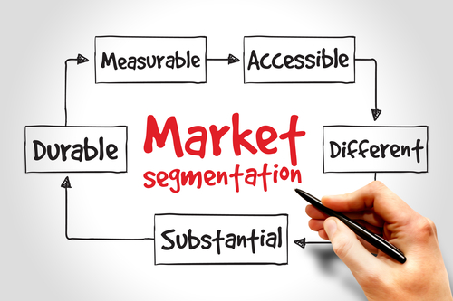 How Product Segmentation Helps Capture The Market