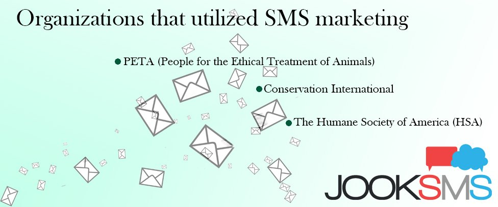 Examples of SMS Marketing for Non-Profit Organisations
