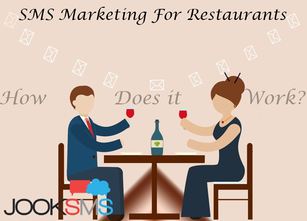How Does SMS Marketing Work For Restaurants