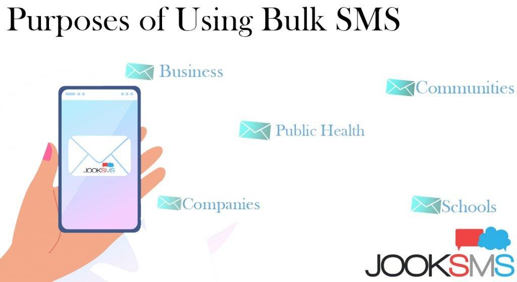 Purposes of Using Bulk SMS