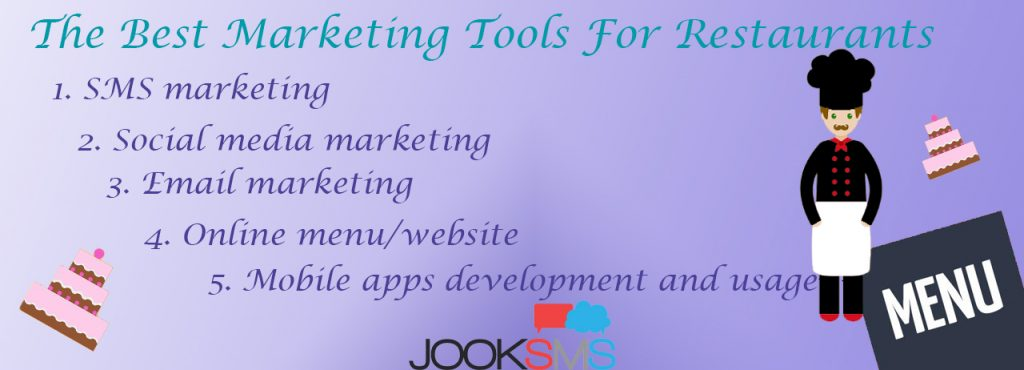 THE BEST MARKETING TOOLS FOR RESTAURANTS