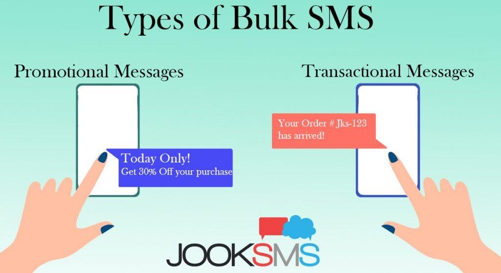 Types of Bulk SMS