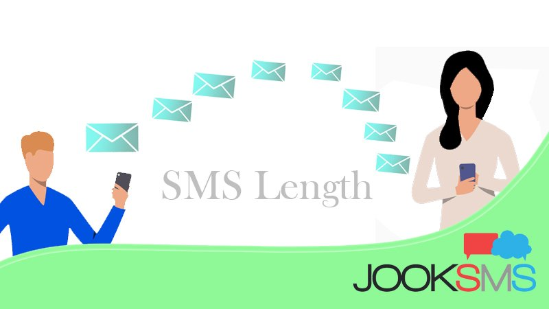History Behind SMS Message Length