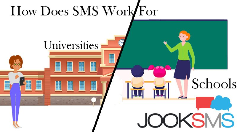 How sms work on school and university